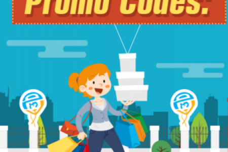 Promo Codes : A Shoppers Catalyst Infographic