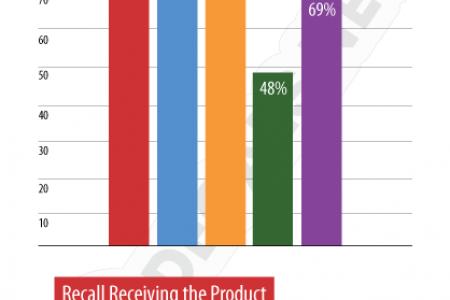 Promotional Products Are Effective Marketing Tools Infographic