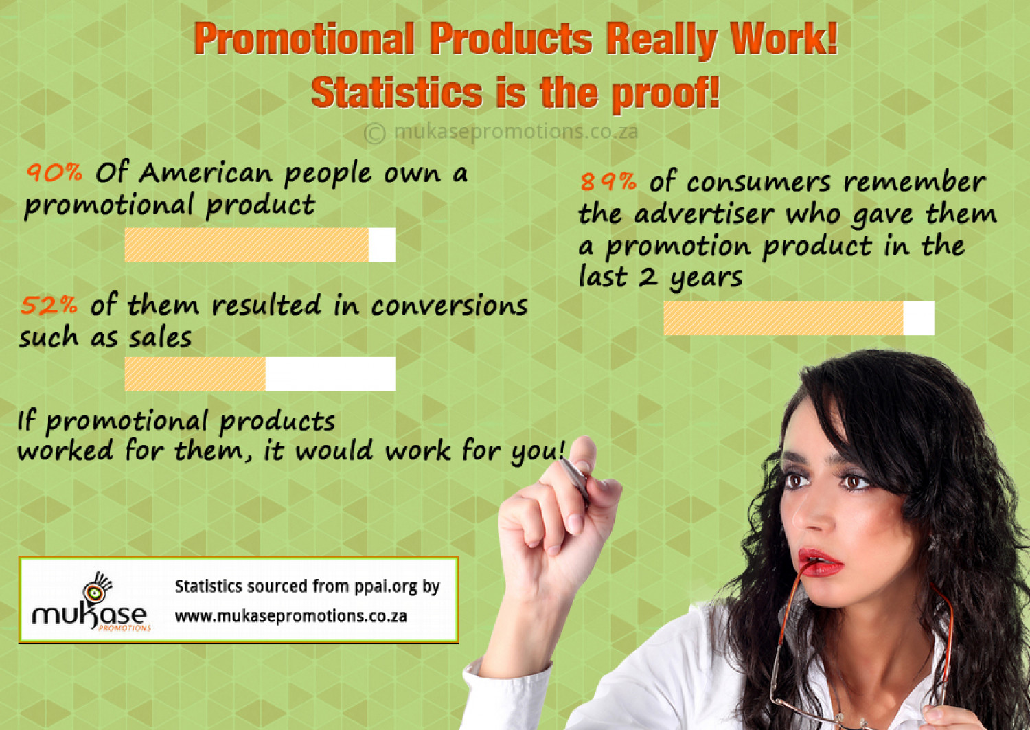 Promotional Products Really Work! Statistics is the proof! Infographic