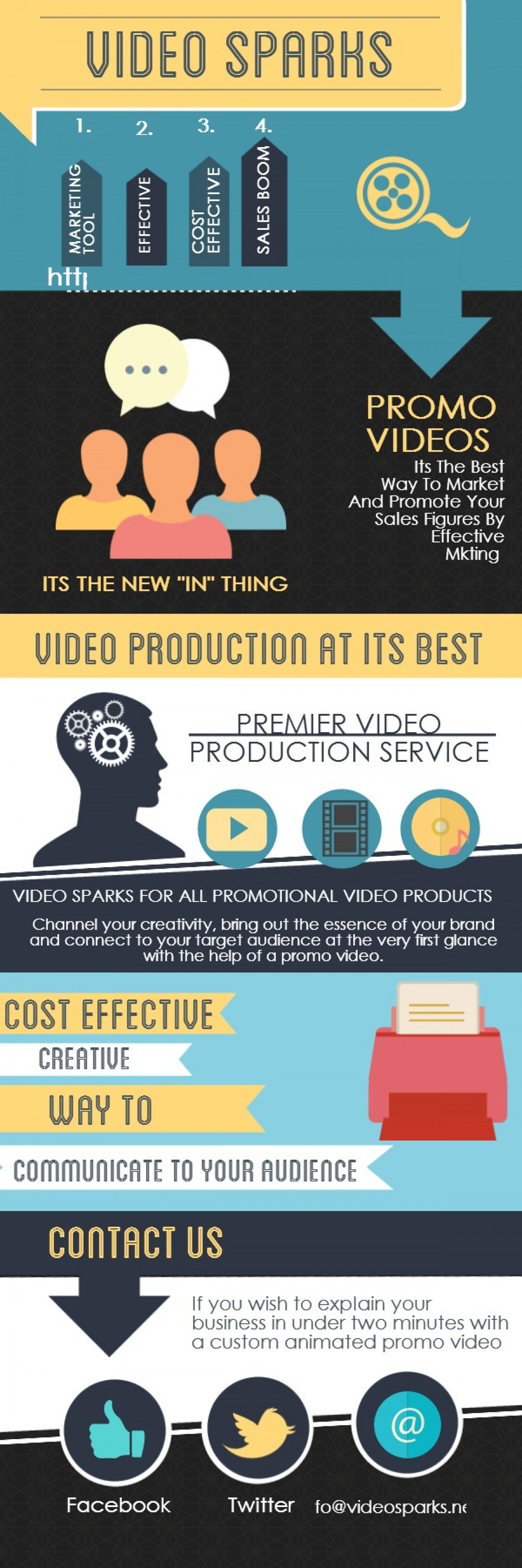 Video Sparks Infographic