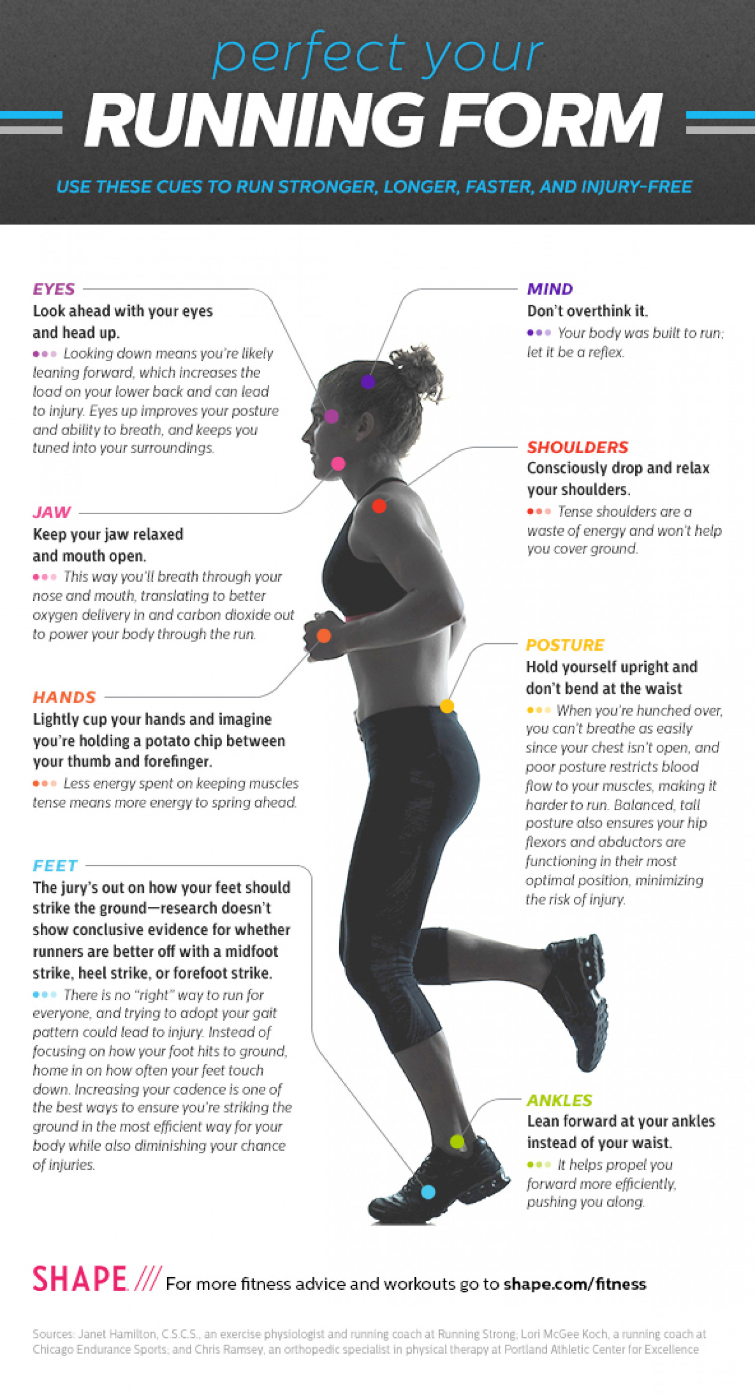 Proper Running Form Cues Infographic Infographic