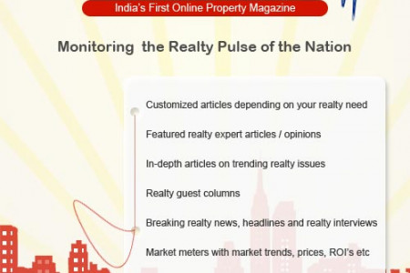 Property Beat - India's First Online Magazine Infographic