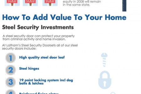 Property Ladder In Cork, Ireland   How To Add Value To Your Home  Infographic