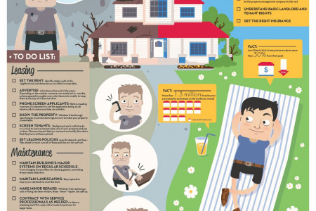 Property Management Tips Infographic