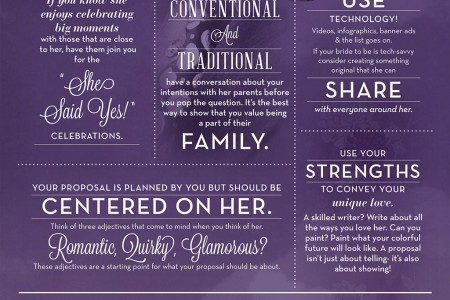 Proposal Tips: Make Sure She Says YES! Infographic