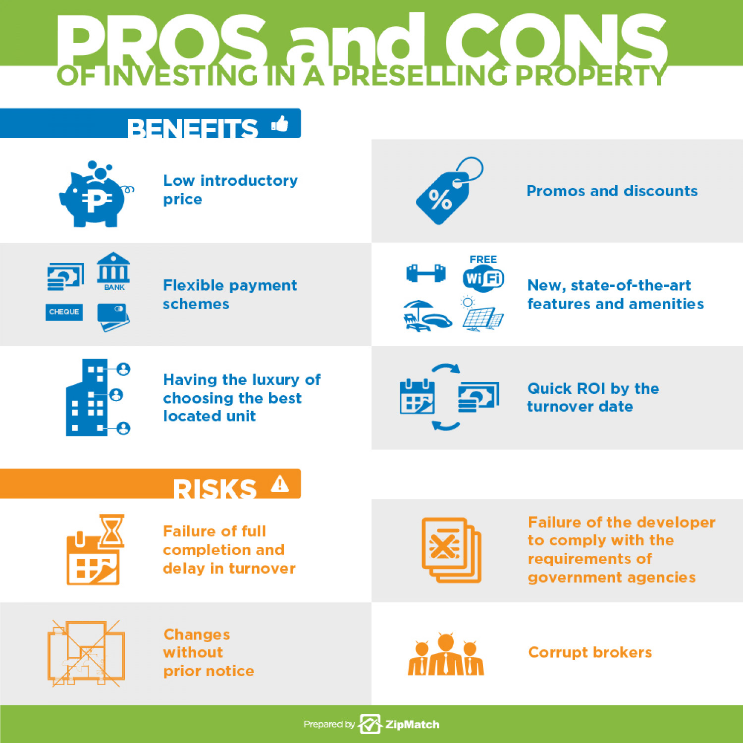 Pros & Cons of Buying Pre-selling Properties Infographic