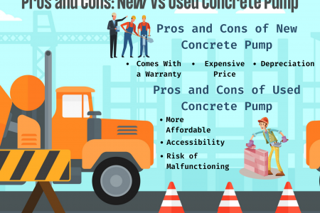 Pros and Cons: New vs Used Concrete Pump Infographic