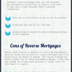 Pros and Con... Reverse Mortgage Pros And Cons