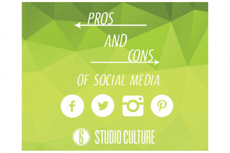 Pros and Cons of Social Media For Your Business Infographic