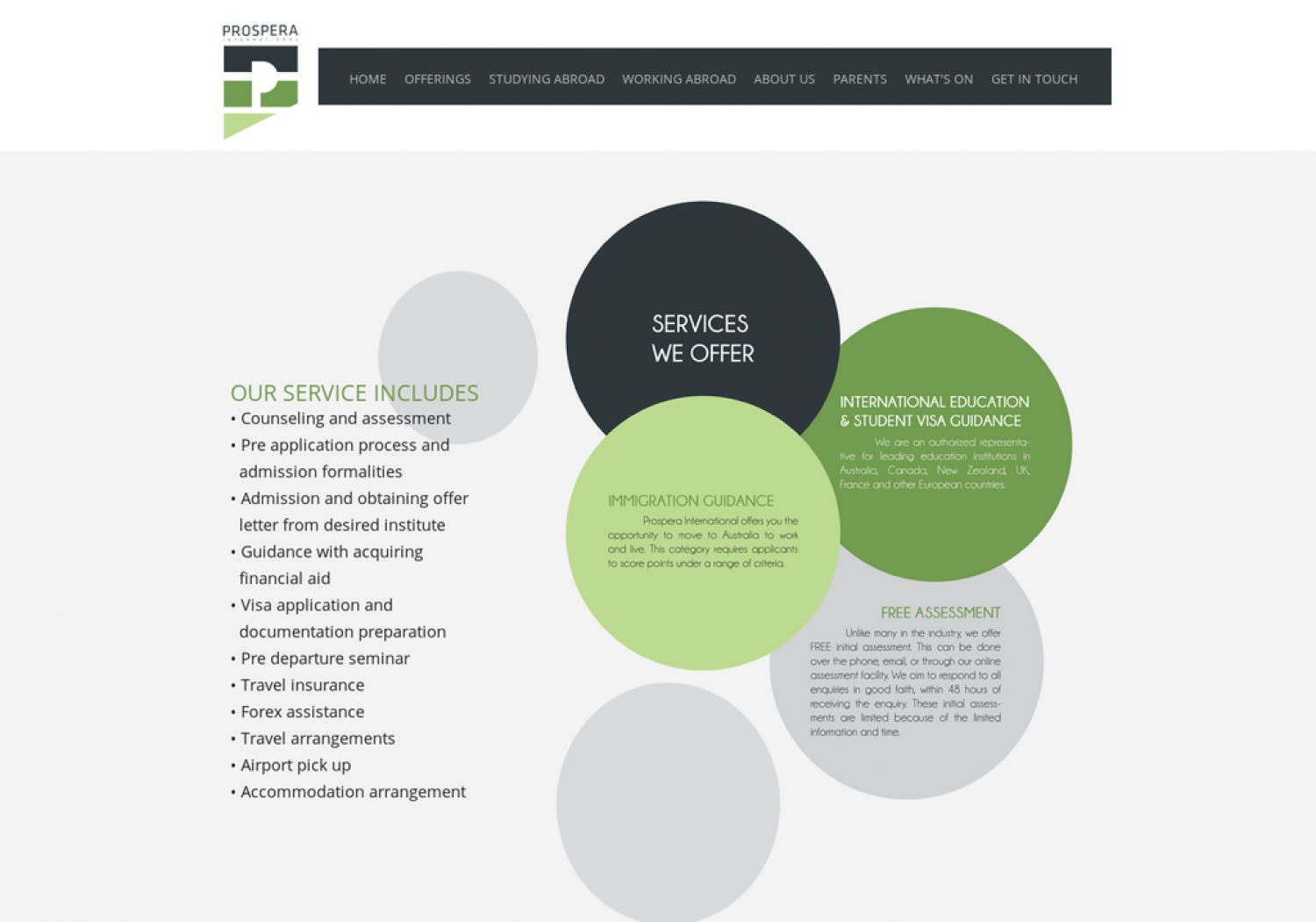 Prospera International Services Infographic