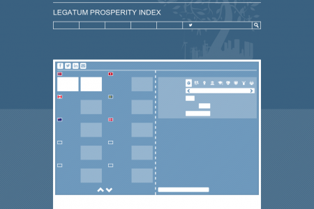 Prosperity Index 2013 Infographic