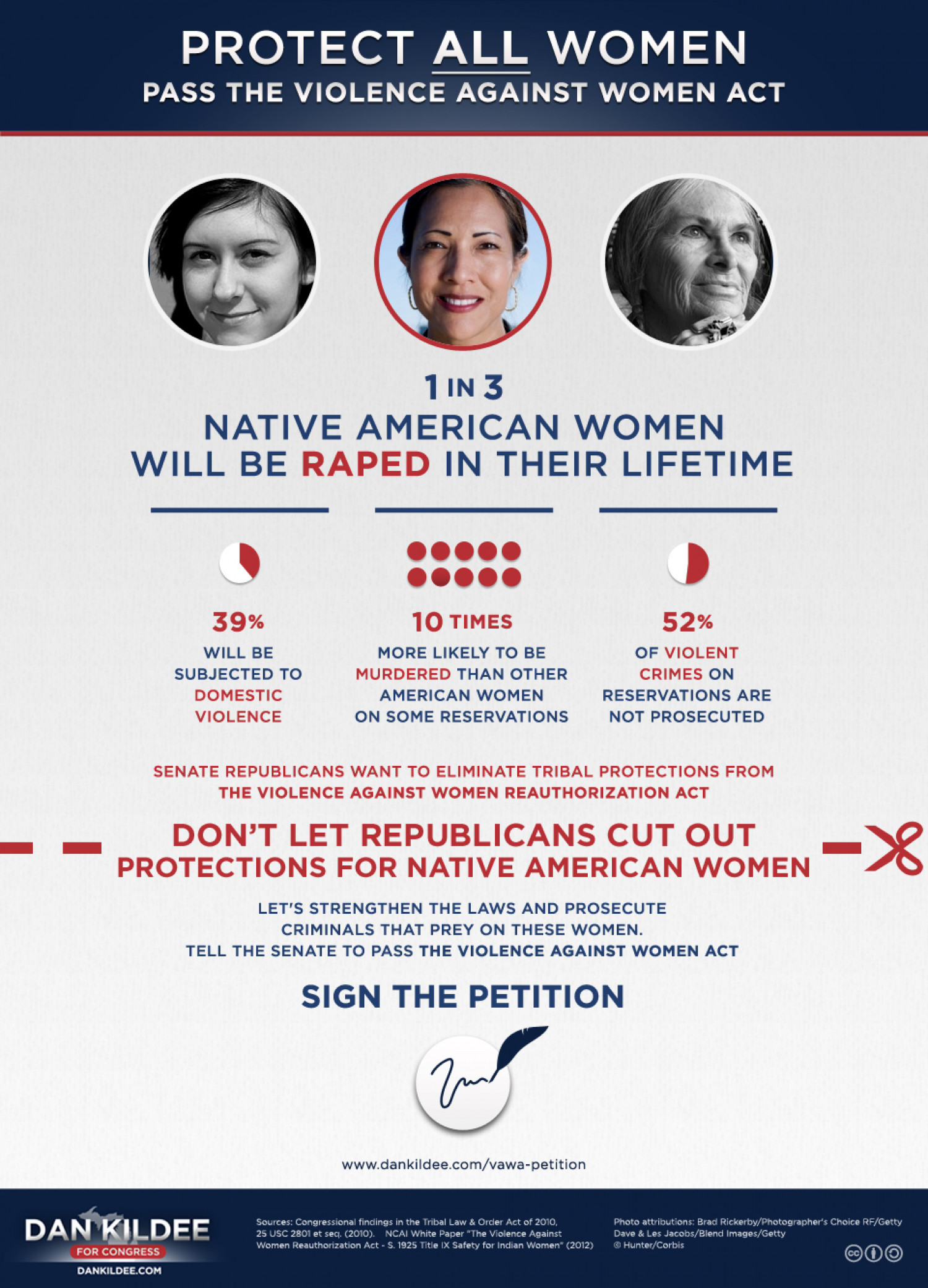 Protect All Women Infographic