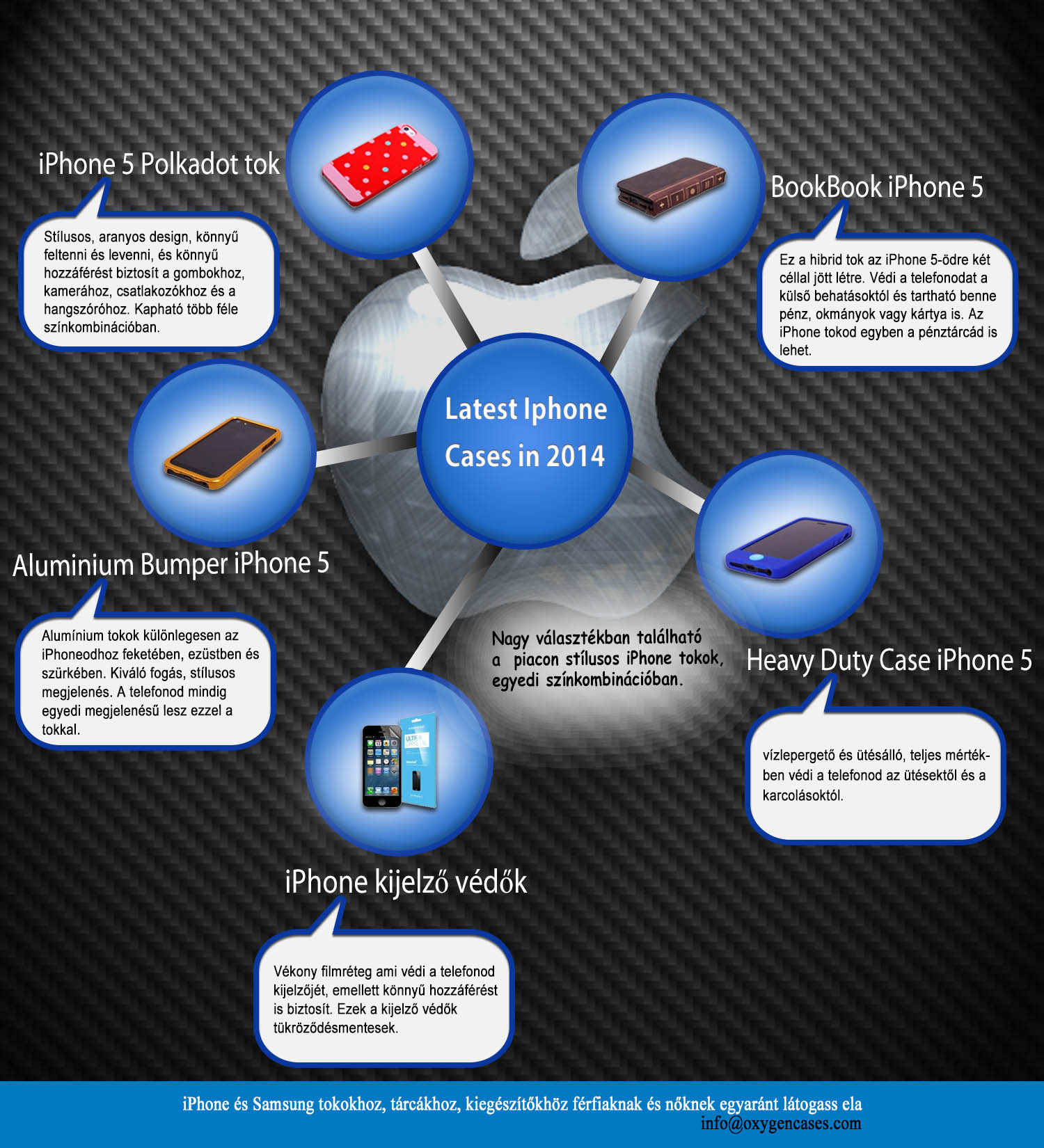 Protect iPhone With the Help of Bumper Infographic