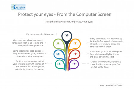 Protect your eyes from the computer screen Infographic