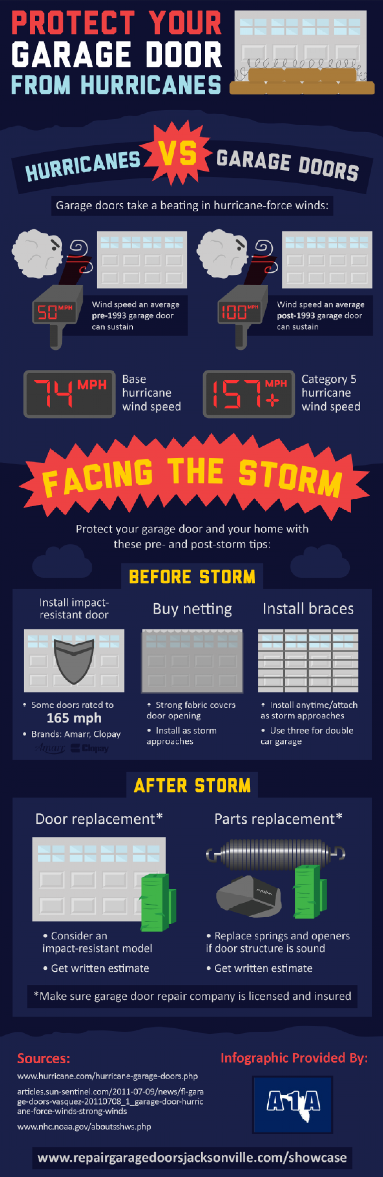 Protect Your Garage Door from Hurricanes Infographic