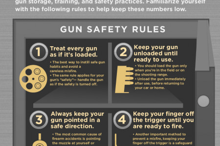 Protecting What Protects You | A Note on Gun Safety  Infographic