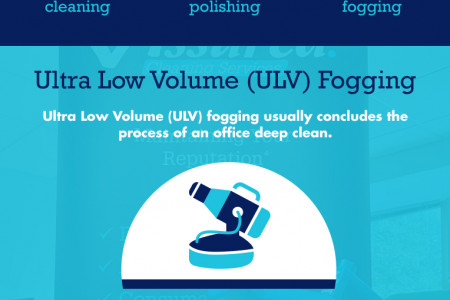 Protecting Your Business With an Office Deep Clean Infographic