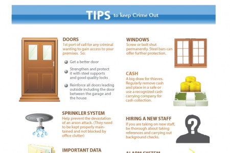 Protecting Your Home With Locks, CCTVs and Alarm Systems Infographic