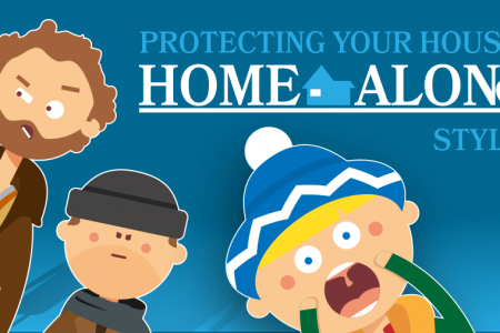 Protecting Your House - Home Alone Style Infographic