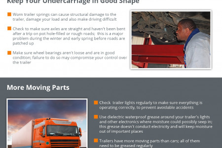 Protecting Your Trailer Infographic