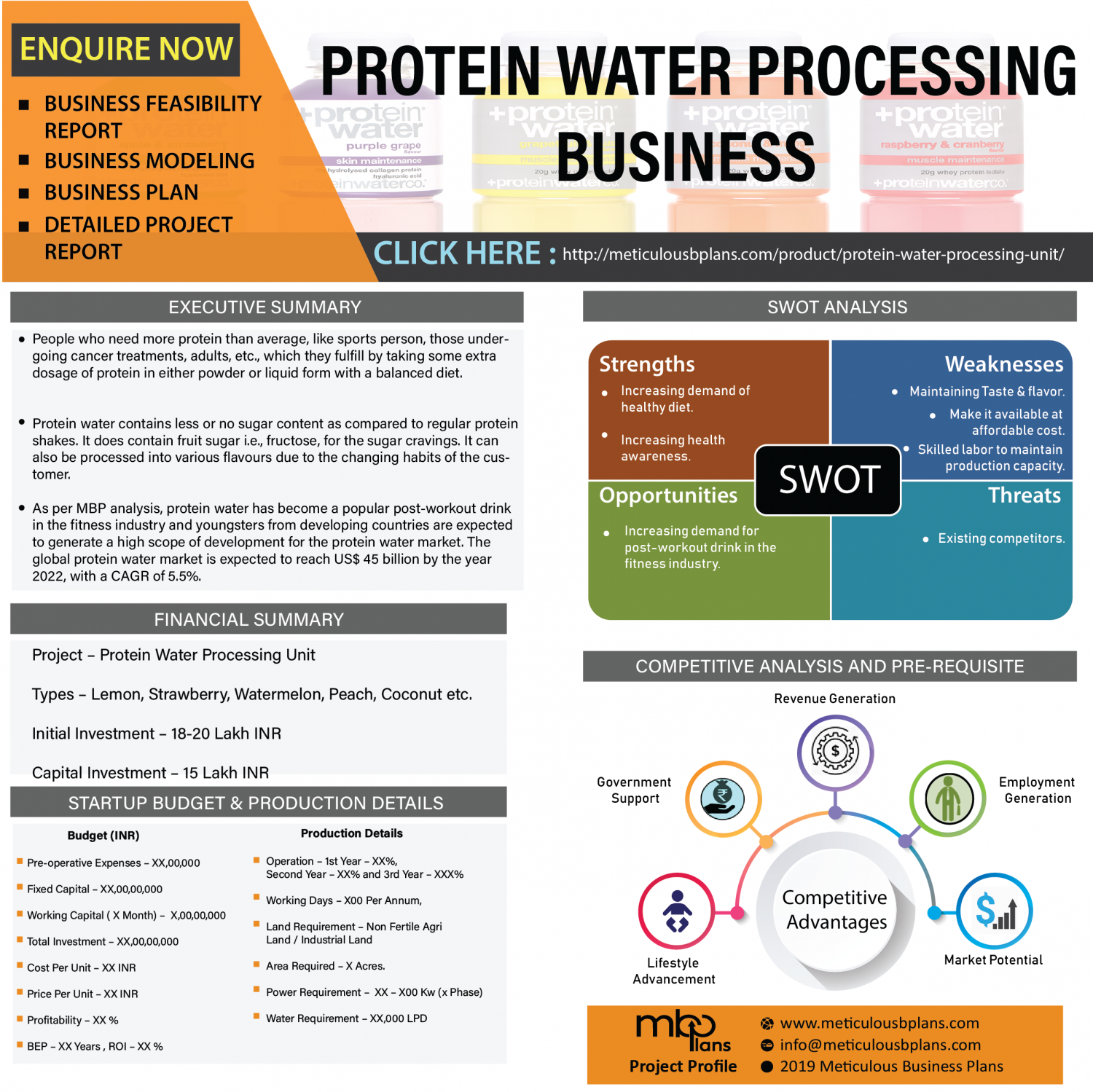 Protein Water Processing Unit Infographic