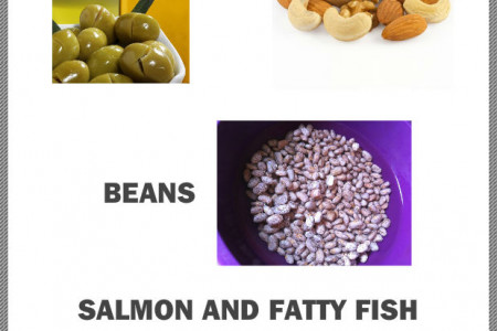 Proven Foods that Lower Cholesterol Infographic