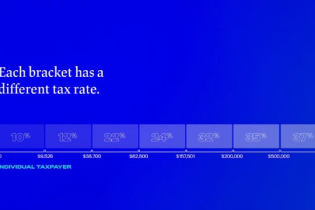 Prudential - What is My Tax Bracket and How Does it Work? Infographic