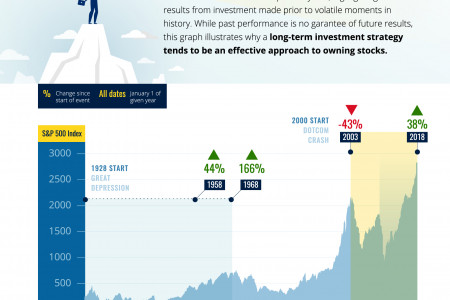 Prudential Infographic