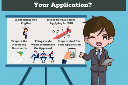 PSG Website Grant: How to Prepare Your Application? Infographic
