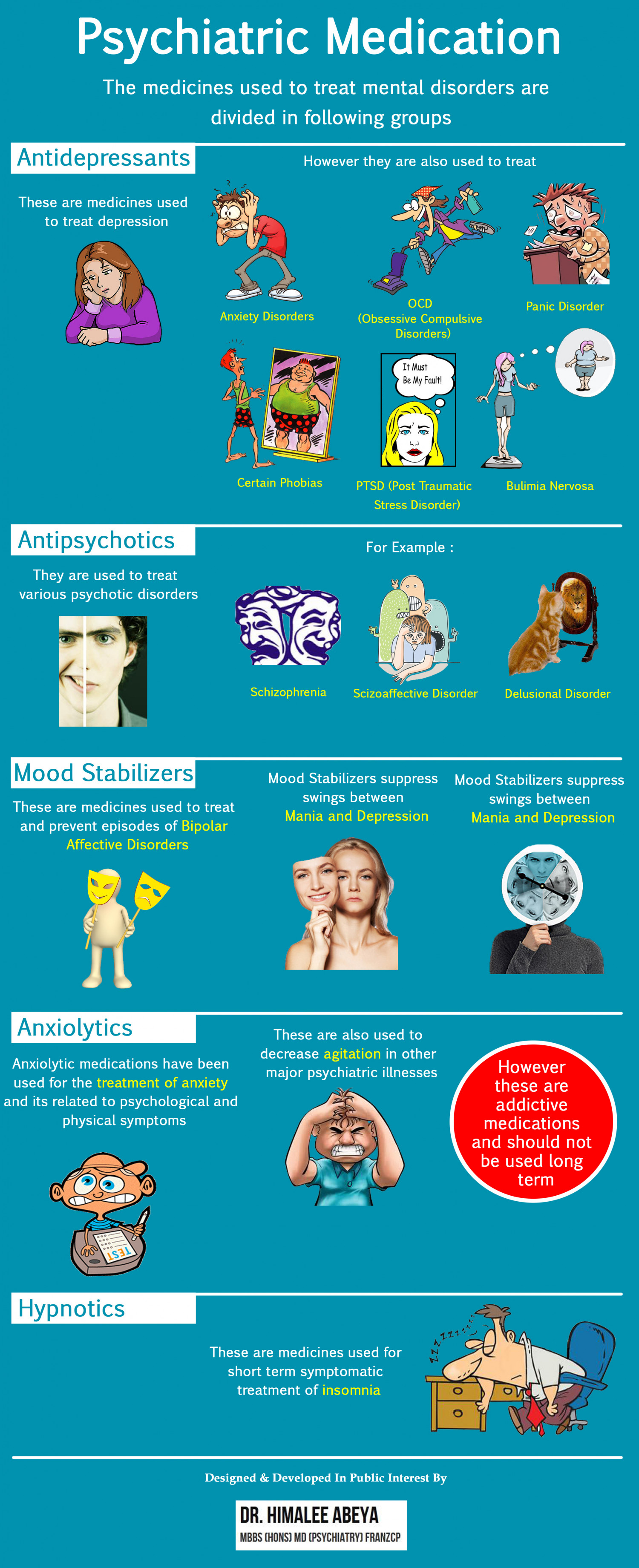 Psychiatric Medication Infographic
