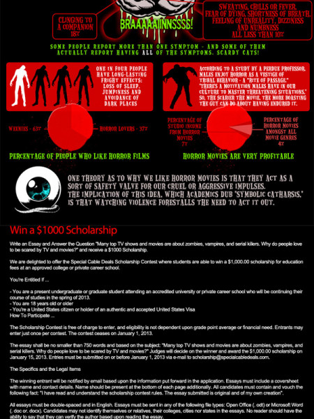 Psychological Effects of Horror Films Infographic