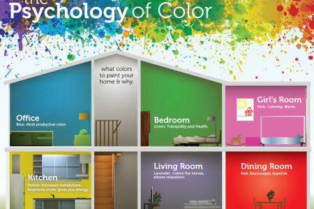 Psychology of Color for Your Interior Painting Infographic