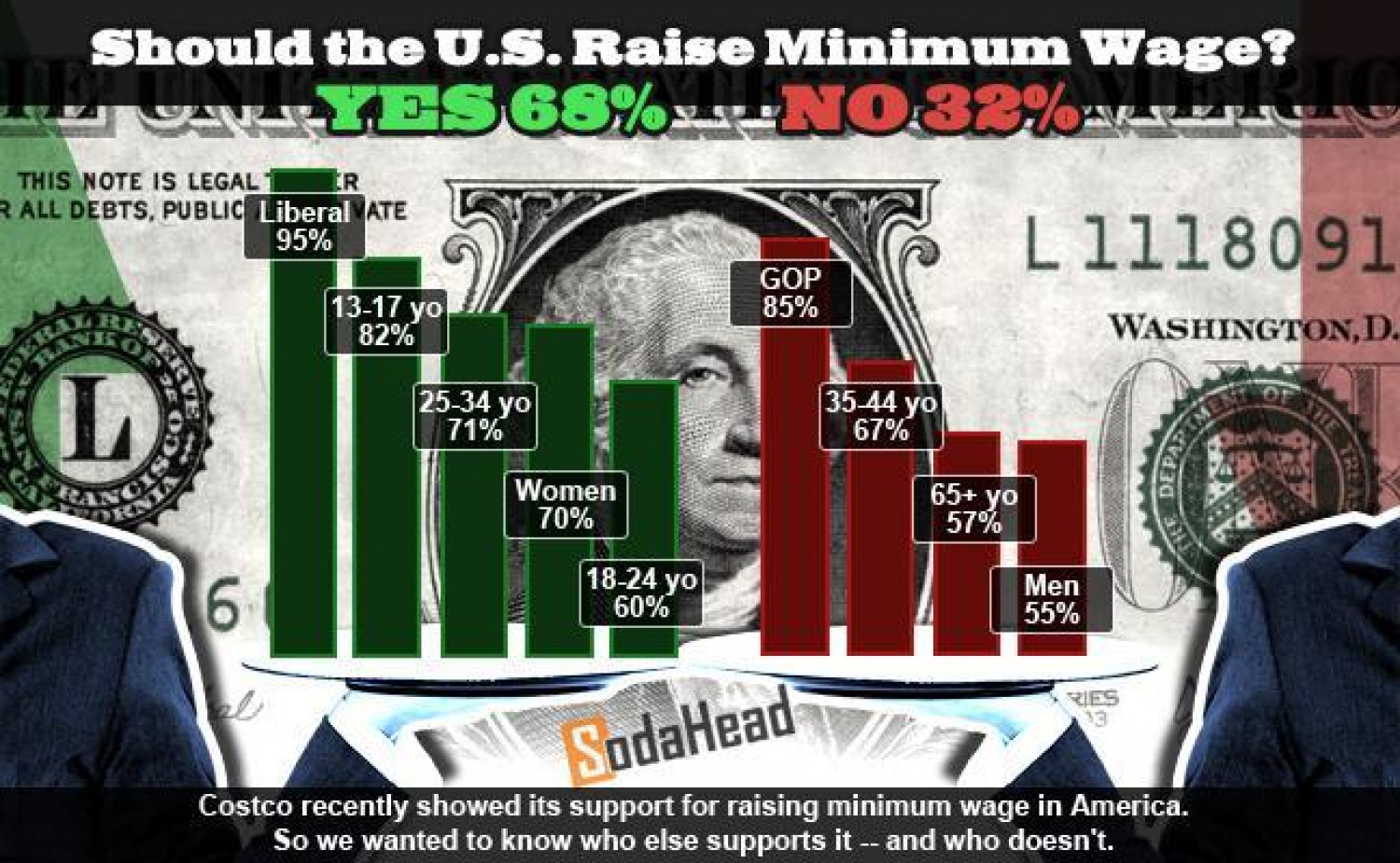 PUBLIC OPINION > Raise the Minimum Wage Infographic