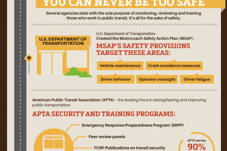 Public Transit Safety Gets Boost from Mobile WiFi Solutions Infographic