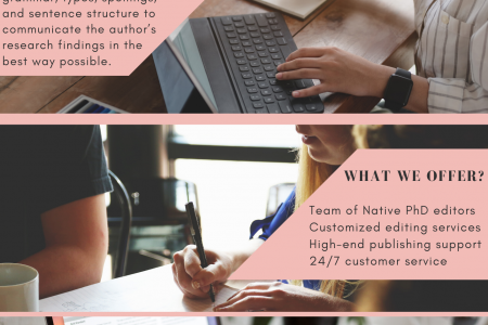 PUBLISH YOUR BOOK Infographic