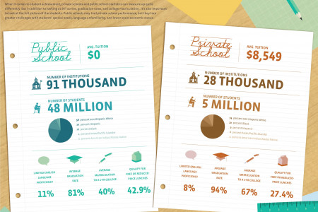 Pulling Back the Meritocracy Infographic
