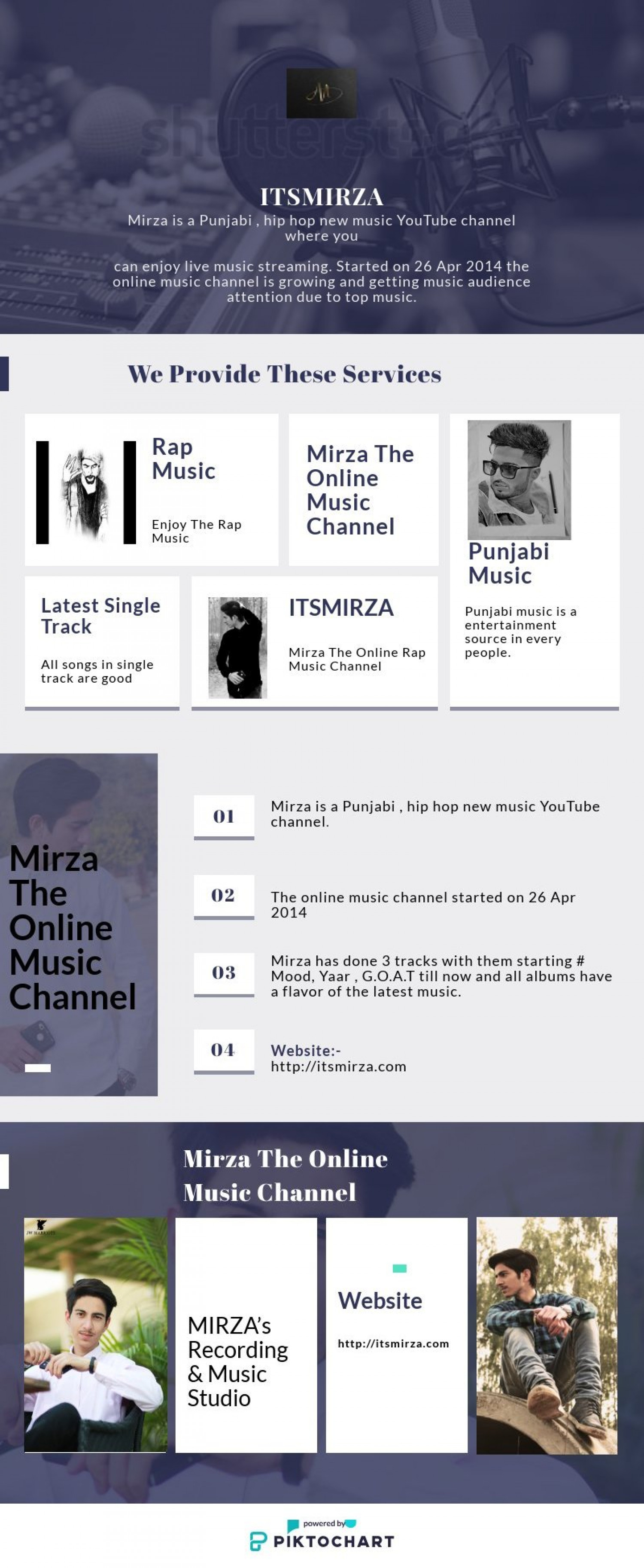 Punjabi Hip Hop Beat Song At Mirza. Listen and Feel The Beat Infographic
