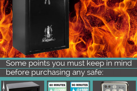 Purchase Robust Fire Proof Guns Safe Online from Reputable Stores Infographic