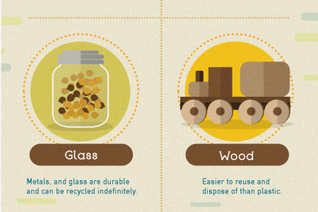 Put Down the Plastic: How to Move Away From Plastic Dependency Infographic