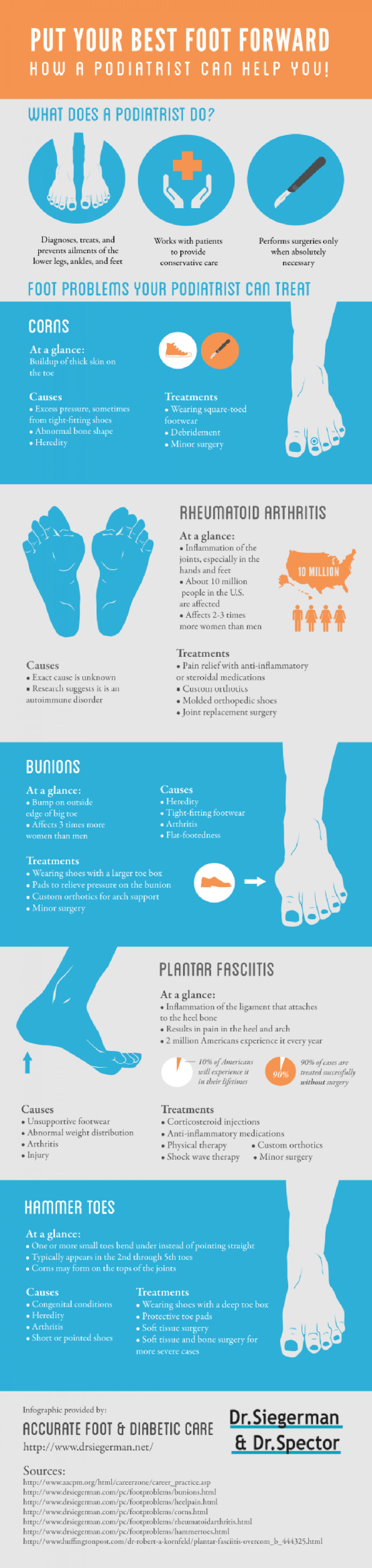 Put Your Best Foot Forward: How a Podiatrist Can Help You! Infographic