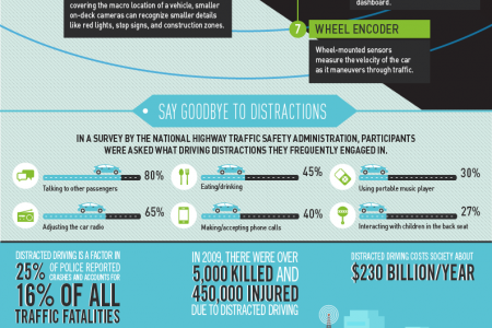 Putting the Auto in Autopilot Infographic