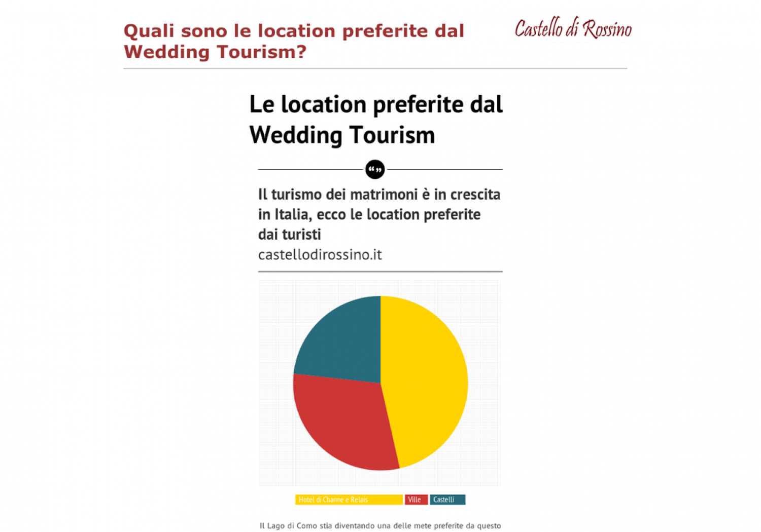 Quali sono le location preferite dal Wedding Tourism? Infographic