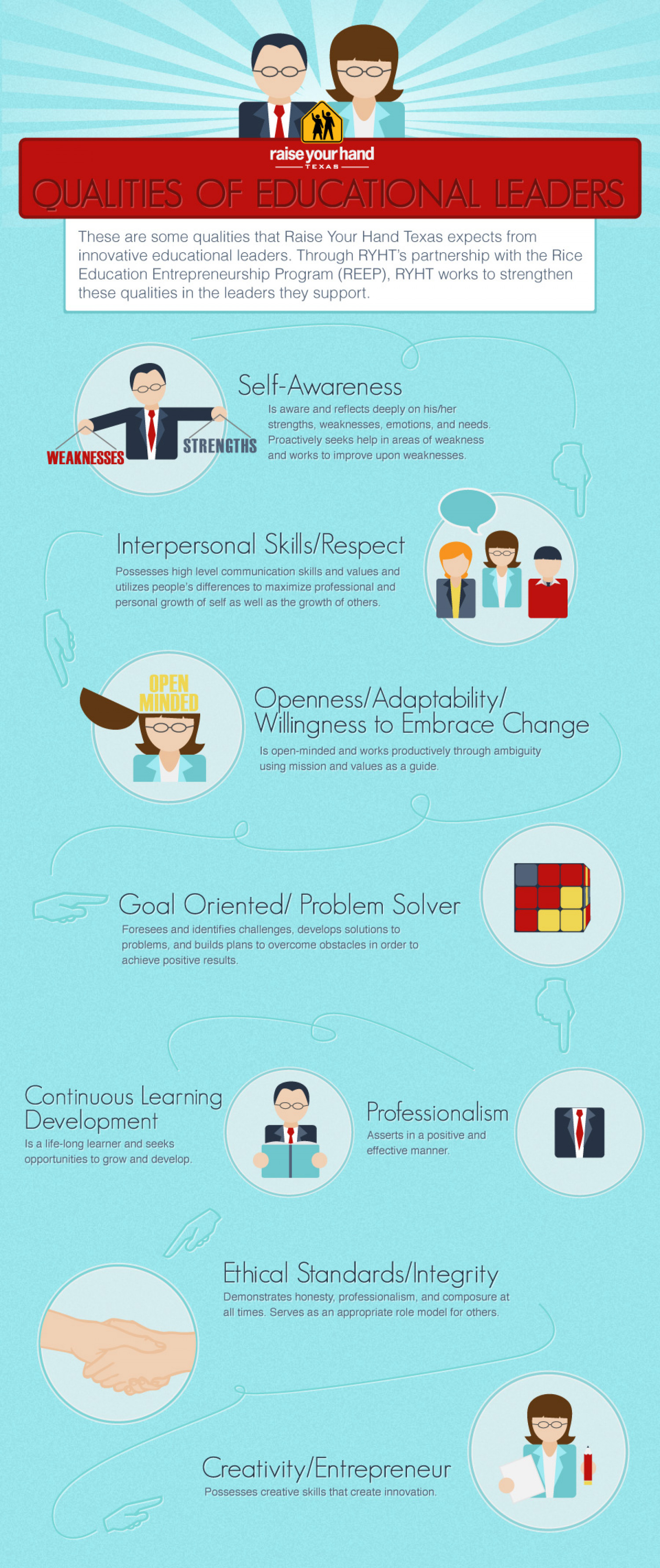 Qualities of Strong Public Education Leaders Infographic