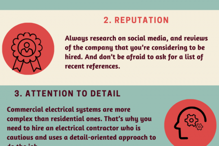 Qualities of the Commercial Electrical Contractors Infographic