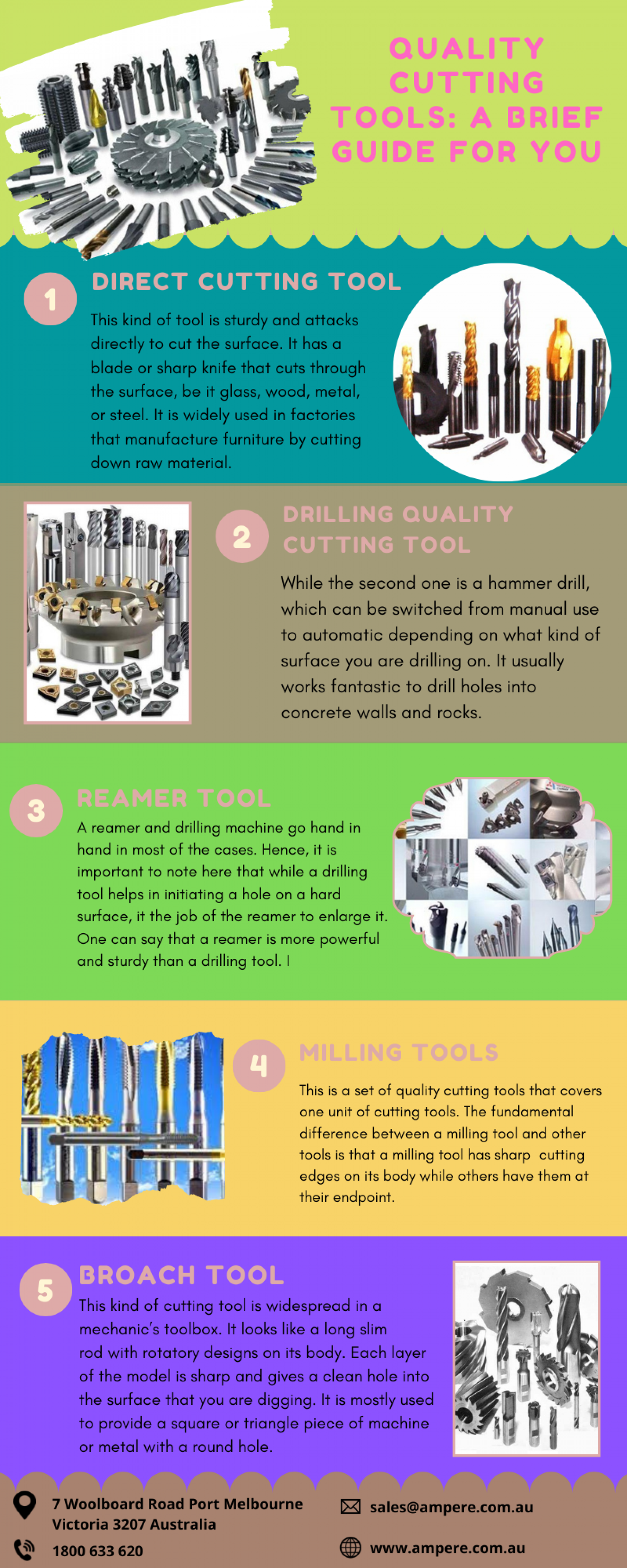 Quality Cutting Tools: A Brief Guide for You Infographic