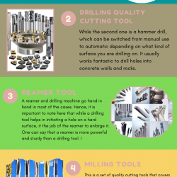 Quality Cutting Tools: A Brief Guide for You