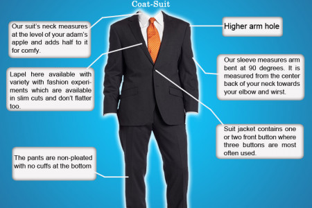 Quality Fit Mens Suit For Perfect Look Infographic