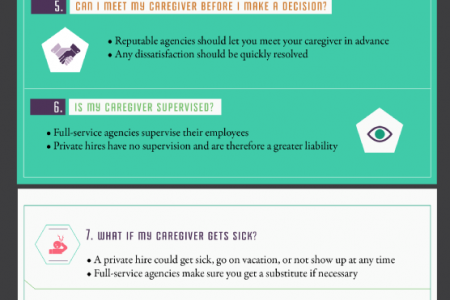 Questions to Ask When Choosing a Home Care Agency Infographic