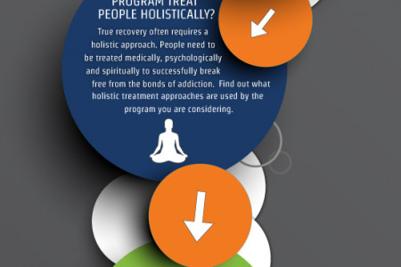 Questions To Ask When Seeking Drug Rehab – Infographic Infographic