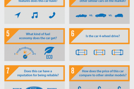 Questions to Ask Your Car Dealer  Infographic